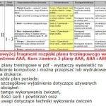 fragment-planu-treningowego-wprowadzajacy-2